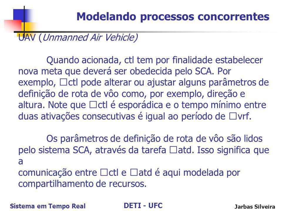DETI - UFC Sistema em Tempo Real Jarbas Silveira UAV (Unmanned Air Vehicle) Quando acionada, ctl tem por finalidade estabelecer nova meta que deverá s