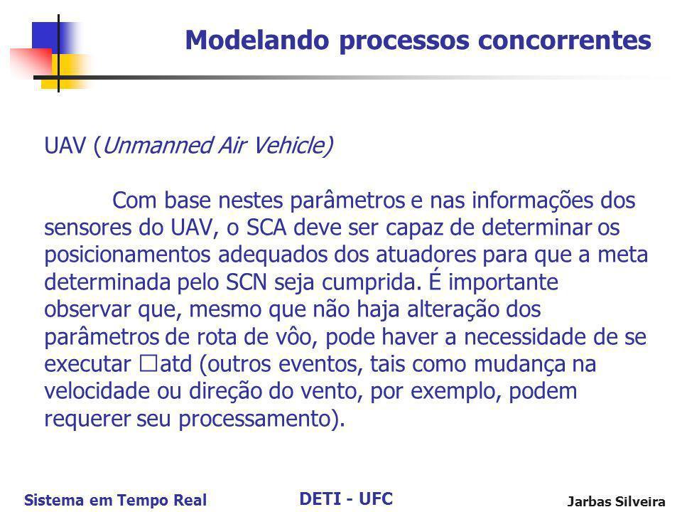 DETI - UFC Sistema em Tempo Real Jarbas Silveira UAV (Unmanned Air Vehicle) Com base nestes parâmetros e nas informações dos sensores do UAV, o SCA de