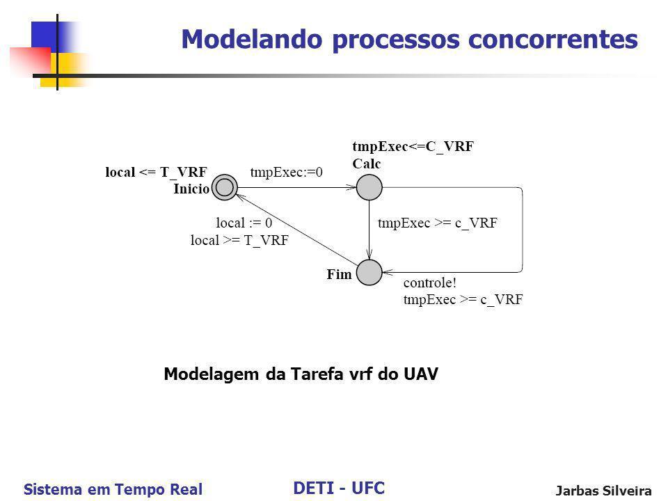 DETI - UFC Sistema em Tempo Real Jarbas Silveira Modelando processos concorrentes Modelagem da Tarefa vrf do UAV