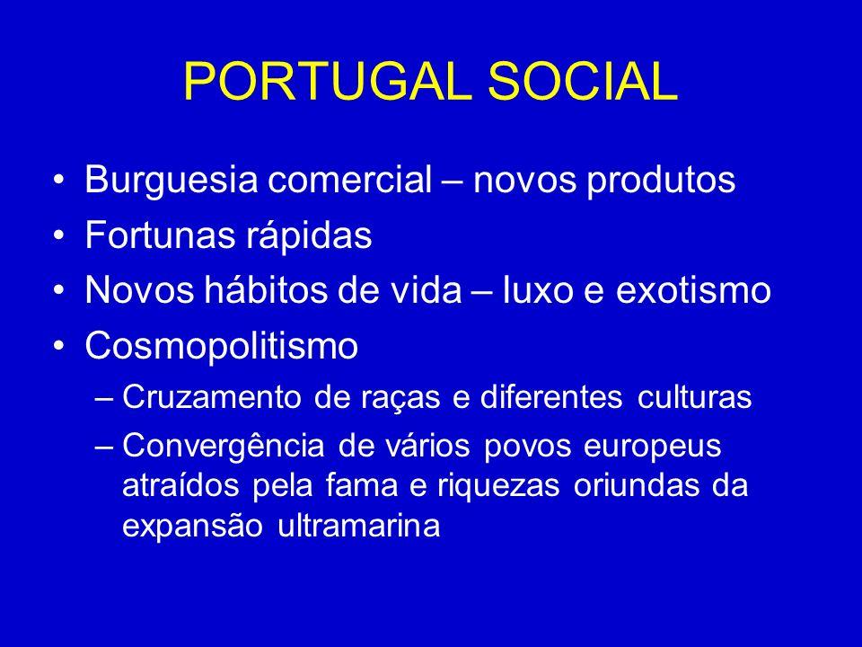 PORTUGAL SOCIAL Burguesia comercial – novos produtos Fortunas rápidas Novos hábitos de vida – luxo e exotismo Cosmopolitismo –Cruzamento de raças e di