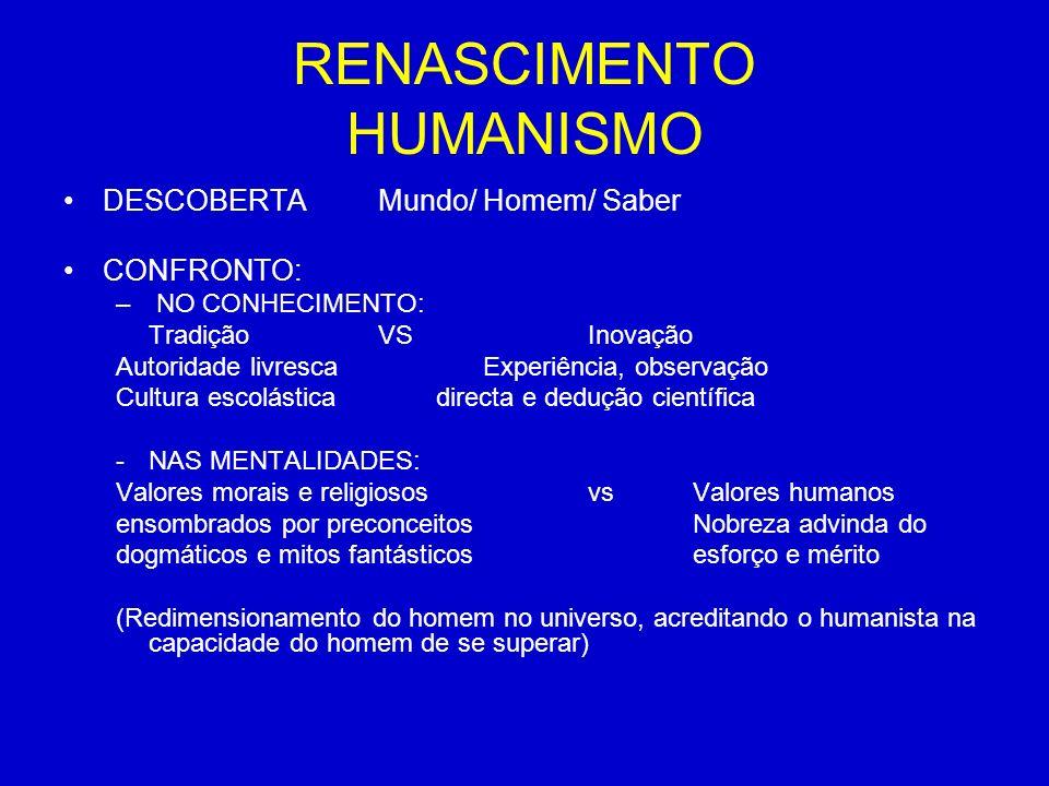 RENASCIMENTO HUMANISMO DESCOBERTAMundo/ Homem/ Saber CONFRONTO: – NO CONHECIMENTO: TradiçãoVSInovação Autoridade livrescaExperiência, observação Cultu