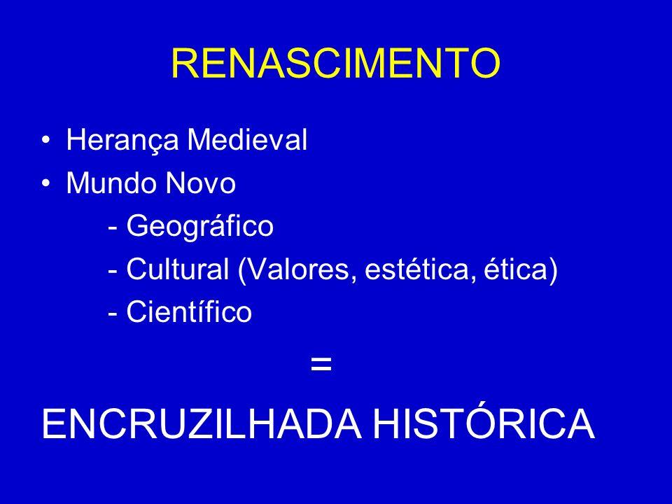 RENASCIMENTO Herança Medieval Mundo Novo - Geográfico - Cultural (Valores, estética, ética) - Científico = ENCRUZILHADA HISTÓRICA