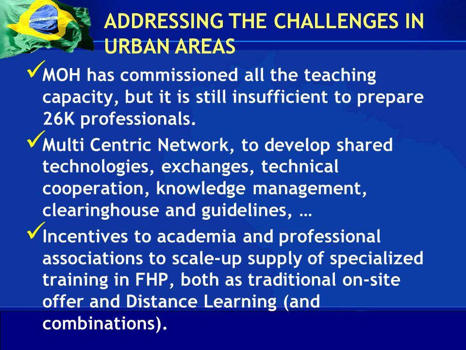 Departamento de Gestão da Educação na Saúde Secretaria de Gestão do Trabalho e da Educação na Saúde Ministério da Saúde MOH has commissioned all the t