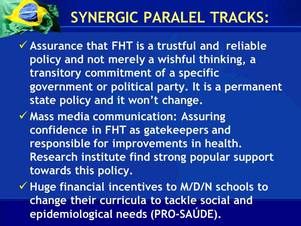Departamento de Gestão da Educação na Saúde Secretaria de Gestão do Trabalho e da Educação na Saúde Ministério da Saúde SYNERGIC PARALEL TRACKS: Assur