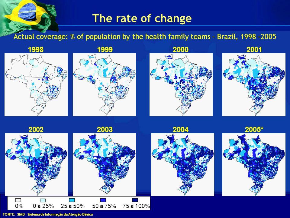 Departamento de Gestão da Educação na Saúde Secretaria de Gestão do Trabalho e da Educação na Saúde Ministério da Saúde 0%0 a 25%25 a 50%50 a 75%75 a 100% Population: coverage 2005