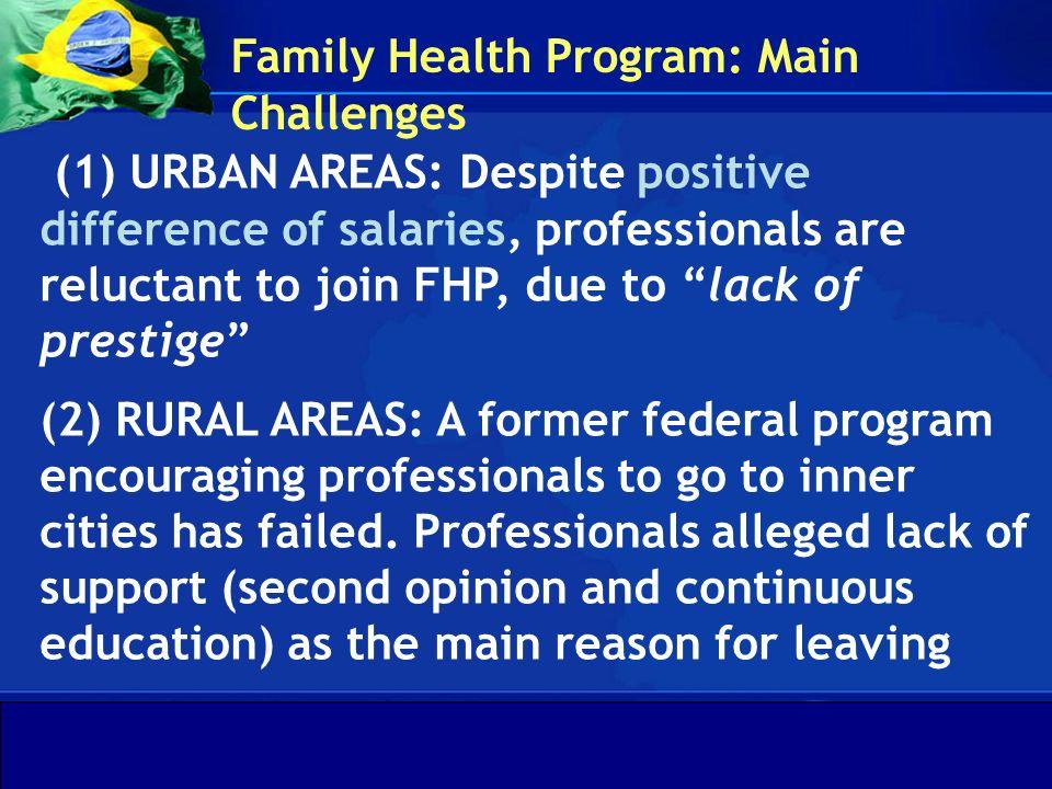 Departamento de Gestão da Educação na Saúde Secretaria de Gestão do Trabalho e da Educação na Saúde Ministério da Saúde Family Health Program: Main Ch