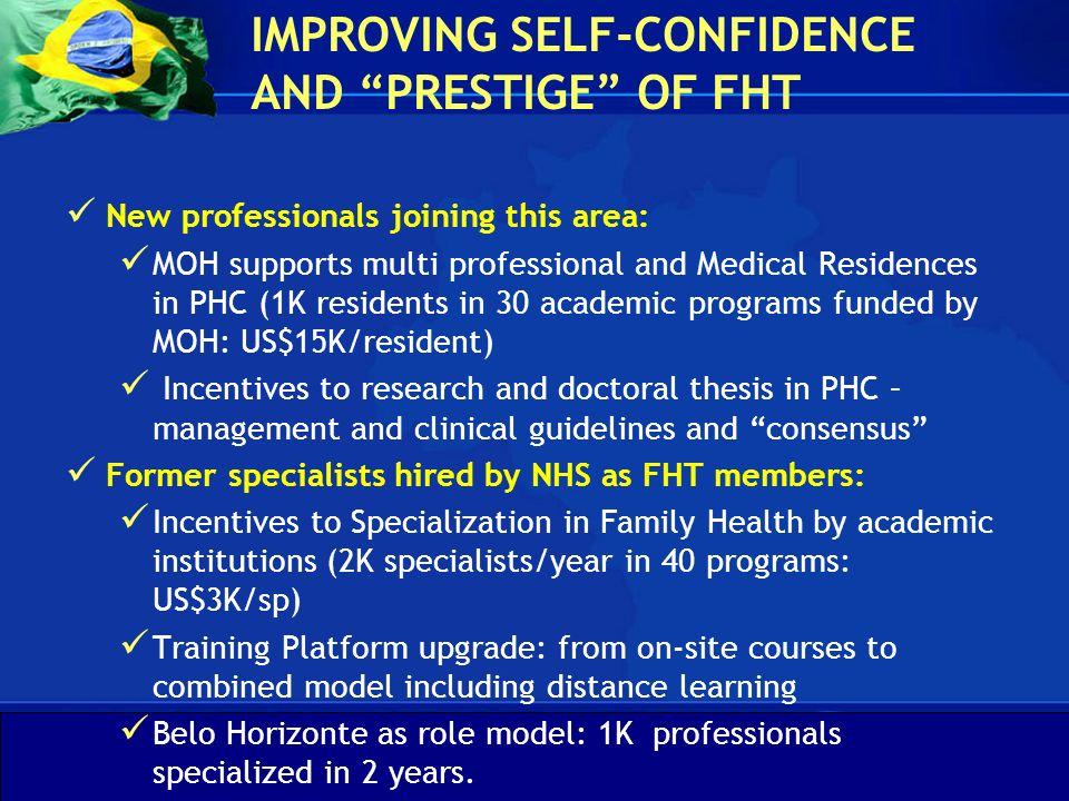 Departamento de Gestão da Educação na Saúde Secretaria de Gestão do Trabalho e da Educação na Saúde Ministério da Saúde IMPROVING SELF-CONFIDENCE AND