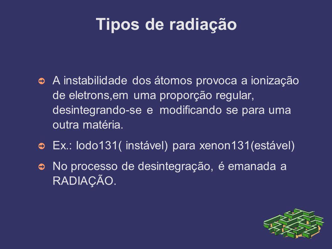 Tipos de radiação A instabilidade dos átomos provoca a ionização de eletrons,em uma proporção regular, desintegrando-se e modificando se para uma outr