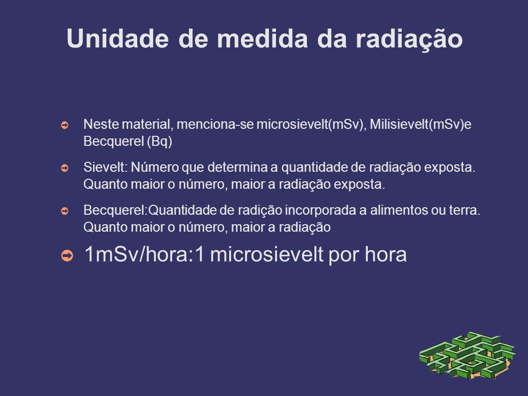 Unidade de medida da radiação Neste material, menciona-se microsievelt(mSv), Milisievelt(mSv)e Becquerel (Bq) Sievelt: Número que determina a quantida