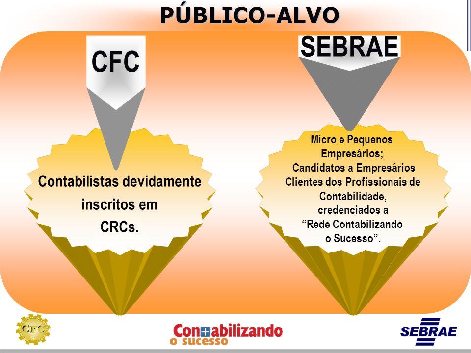 Contabilistas devidamente inscritos em CRCs. CFC PÚBLICO-ALVO Micro e Pequenos Empresários; Candidatos a Empresários Clientes dos Profissionais de Con