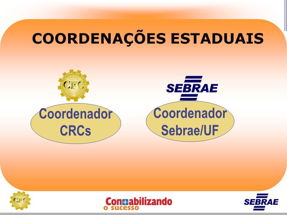 COORDENAÇÕES ESTADUAIS Coordenador Sebrae/UF Coordenador CRCs