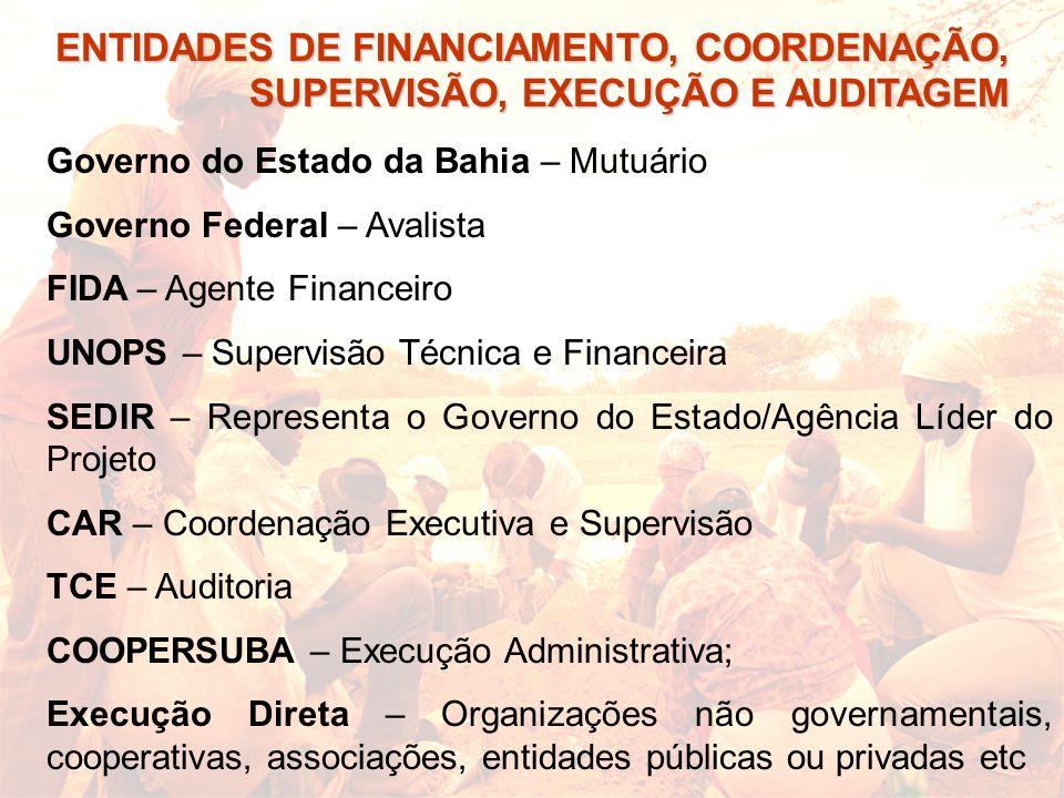 ENTIDADES DE FINANCIAMENTO, COORDENAÇÃO, SUPERVISÃO, EXECUÇÃO E AUDITAGEM Governo do Estado da Bahia – Mutuário Governo Federal – Avalista FIDA – Agen
