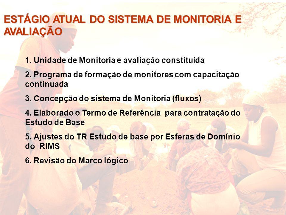 ESTÁGIO ATUAL DO SISTEMA DE MONITORIA E AVALIAÇÃO 1. Unidade de Monitoria e avaliação constituída 2. Programa de formação de monitores com capacitação