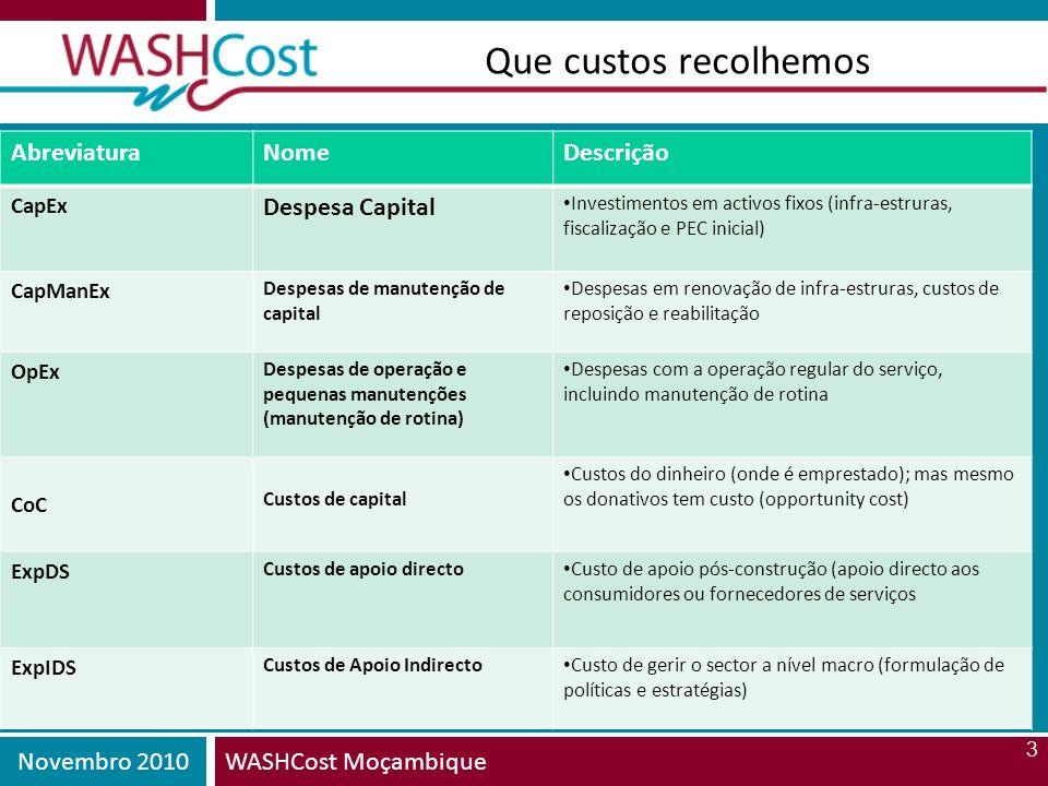 Novembro 2010WASHCost Moçambique 3 Que custos recolhemos AbreviaturaNomeDescrição CapEx Despesa Capital Investimentos em activos fixos (infra-estruras