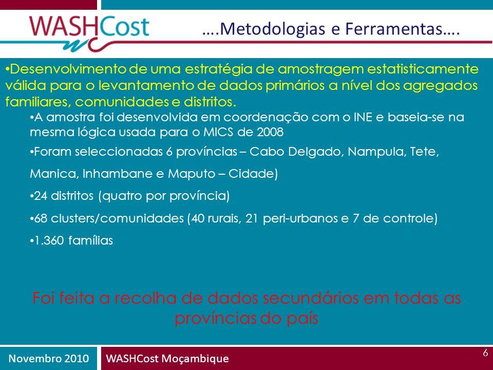 Novembro 2010WASHCost Moçambique 6 ….Metodologias e Ferramentas…. Desenvolvimento de uma estratégia de amostragem estatisticamente válida para o levan