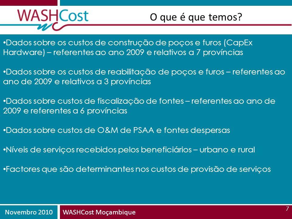 Novembro 2010WASHCost Moçambique 7 O que é que temos? Dados sobre os custos de construção de poços e furos (CapEx Hardware) – referentes ao ano 2009 e