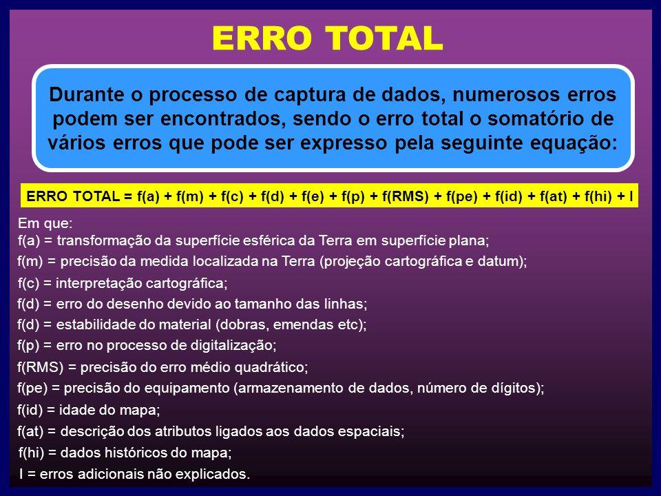 ERRO TOTAL Durante o processo de captura de dados, numerosos erros podem ser encontrados, sendo o erro total o somatório de vários erros que pode ser expresso pela seguinte equação: ERRO TOTAL = f(a) + f(m) + f(c) + f(d) + f(e) + f(p) + f(RMS) + f(pe) + f(id) + f(at) + f(hi) + I Em que: f(a) = transformação da superfície esférica da Terra em superfície plana; f(m) = precisão da medida localizada na Terra (projeção cartográfica e datum); f(c) = interpretação cartográfica; f(d) = erro do desenho devido ao tamanho das linhas; f(d) = estabilidade do material (dobras, emendas etc); f(p) = erro no processo de digitalização; f(RMS) = precisão do erro médio quadrático; f(pe) = precisão do equipamento (armazenamento de dados, número de dígitos); f(id) = idade do mapa; f(at) = descrição dos atributos ligados aos dados espaciais; f(hi) = dados históricos do mapa; I = erros adicionais não explicados.