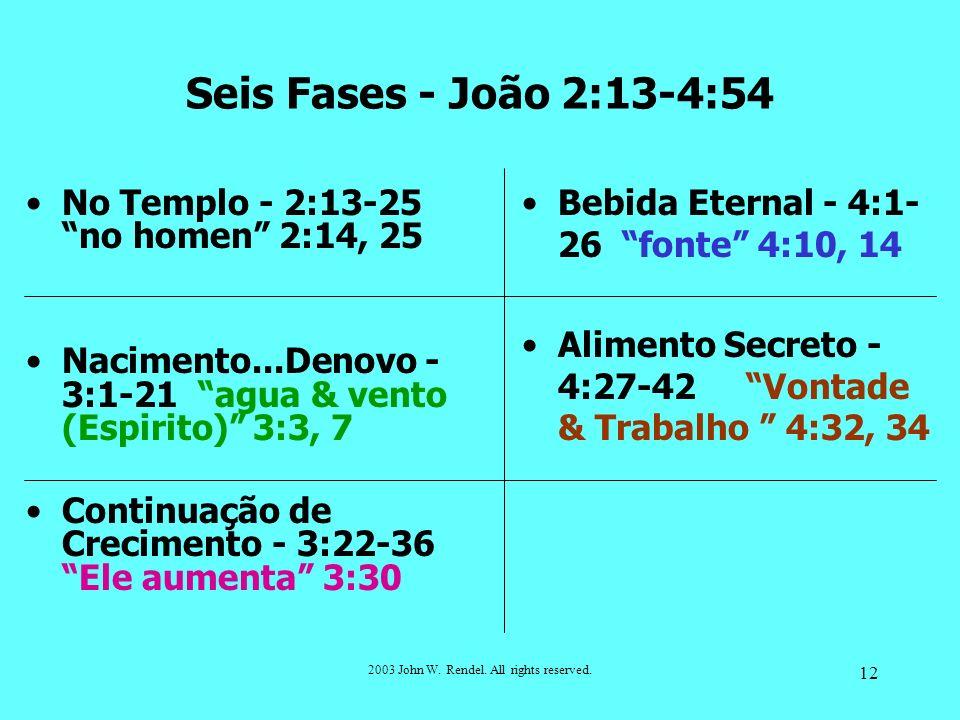 2003 John W. Rendel. All rights reserved. 12 No Templo - 2:13-25 no homen 2:14, 25 Nacimento...Denovo - 3:1-21 agua & vento (Espirito) 3:3, 7 Continua