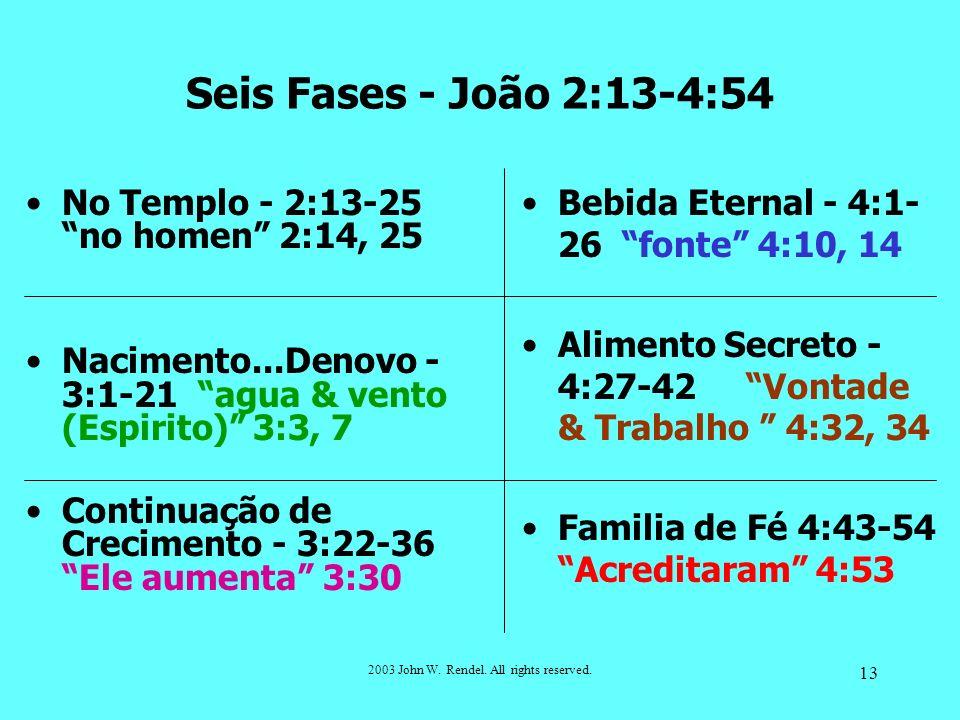 2003 John W. Rendel. All rights reserved. 13 No Templo - 2:13-25 no homen 2:14, 25 Nacimento...Denovo - 3:1-21 agua & vento (Espirito) 3:3, 7 Continua