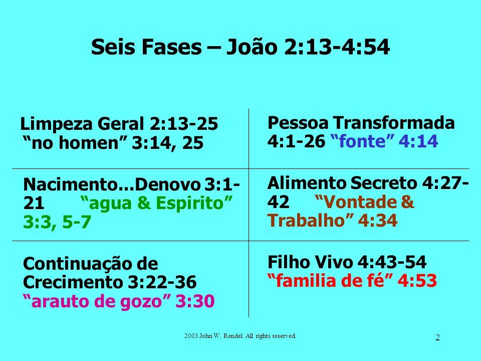 2 Limpeza Geral 2:13-25 no homen 3:14, 25 Nacimento...Denovo 3:1- 21 agua & Espirito 3:3, 5-7 Continuação de Crecimento 3:22-36 arauto de gozo 3:30 Pe