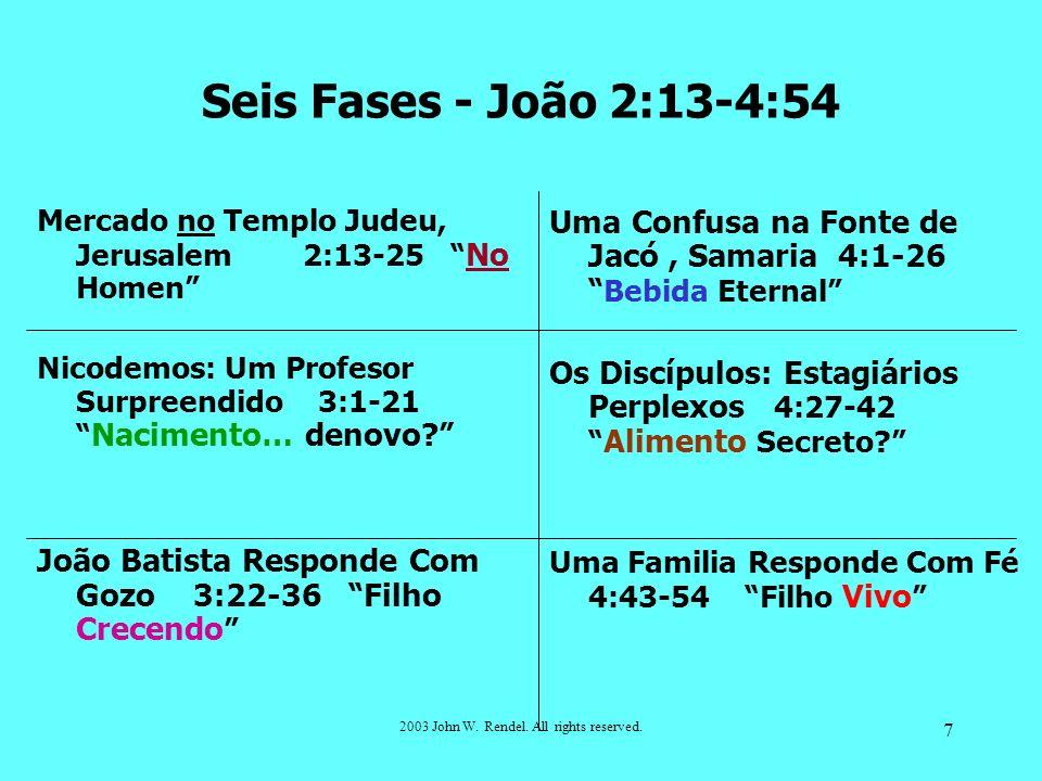 2003 John W. Rendel. All rights reserved. 7 Mercado no Templo Judeu, Jerusalem 2:13-25 No Homen Nicodemos: Um Profesor Surpreendido 3:1-21 Nacimento…
