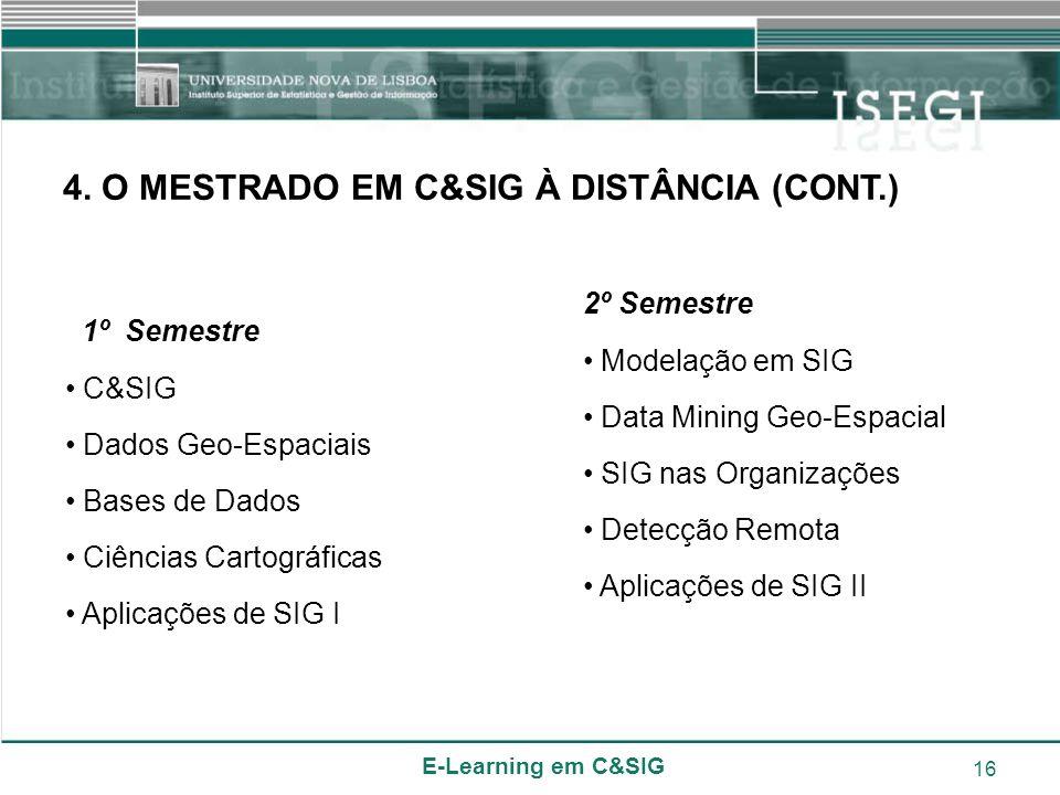 E-Learning em C&SIG 16 1º Semestre C&SIG Dados Geo-Espaciais Bases de Dados Ciências Cartográficas Aplicações de SIG I 2º Semestre Modelação em SIG Da