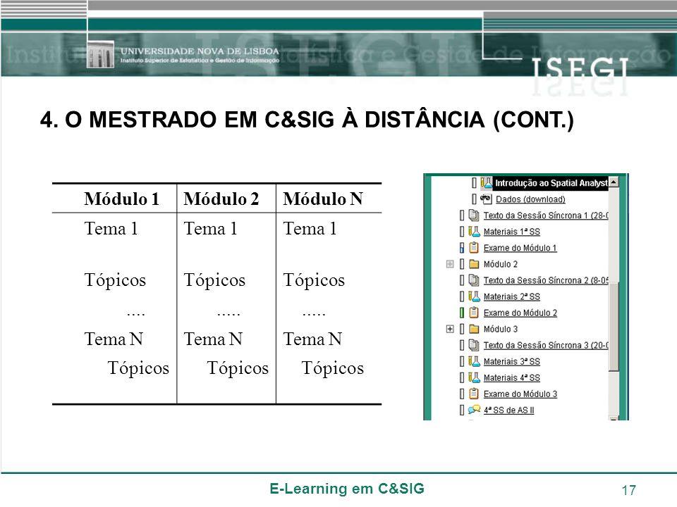 E-Learning em C&SIG 17 4. O MESTRADO EM C&SIG À DISTÂNCIA (CONT.) Módulo 1Módulo 2Módulo N Tema 1 Tópicos Tópicos......... Tema N Tópicos