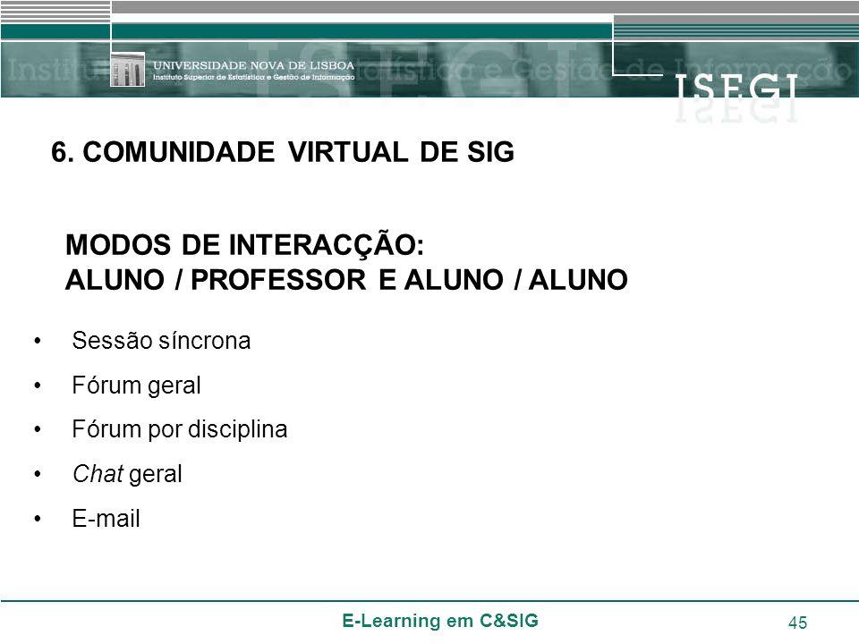 E-Learning em C&SIG 45 Sessão síncrona Fórum geral Fórum por disciplina Chat geral E-mail MODOS DE INTERACÇÃO: ALUNO / PROFESSOR E ALUNO / ALUNO 6. CO