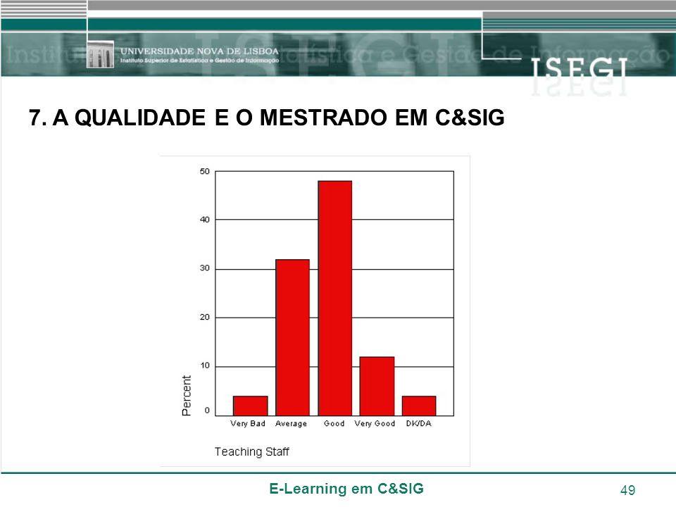 E-Learning em C&SIG 49 7. A QUALIDADE E O MESTRADO EM C&SIG