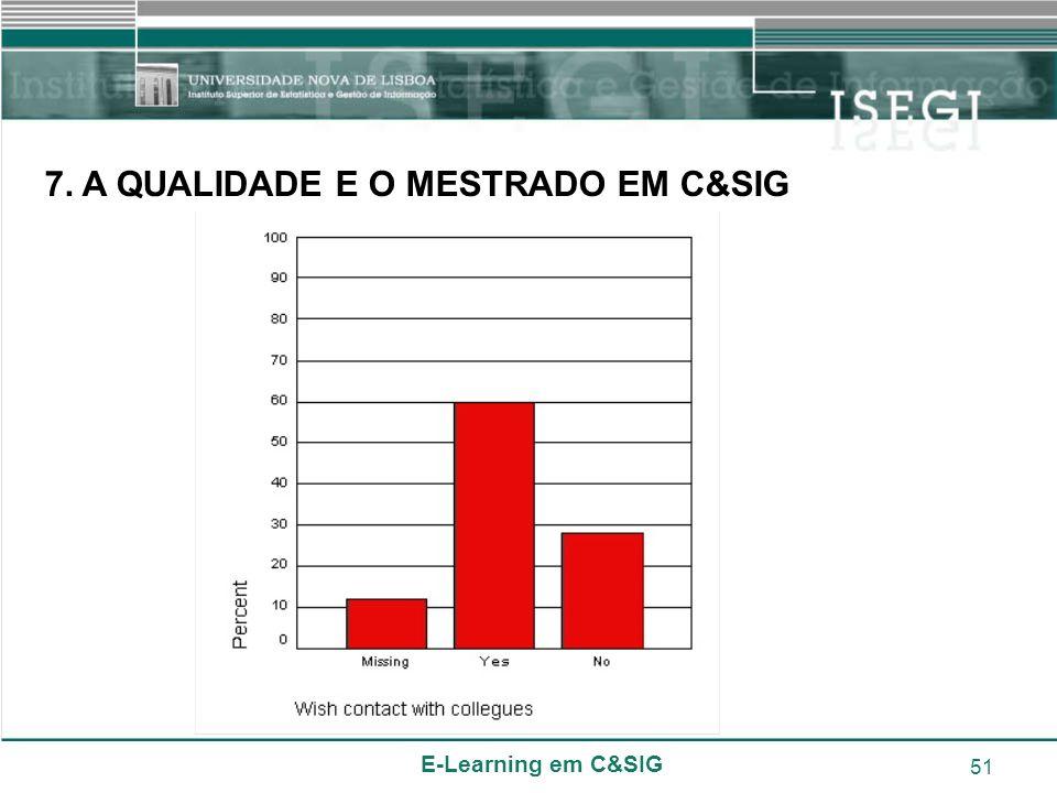 E-Learning em C&SIG 51 7. A QUALIDADE E O MESTRADO EM C&SIG