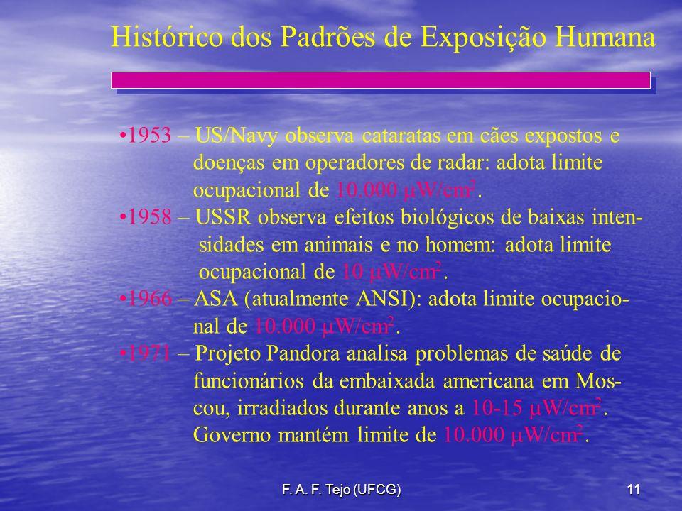 F. A. F. Tejo (UFCG)11 Histórico dos Padrões de Exposição Humana 1953 – US/Navy observa cataratas em cães expostos e doenças em operadores de radar: a