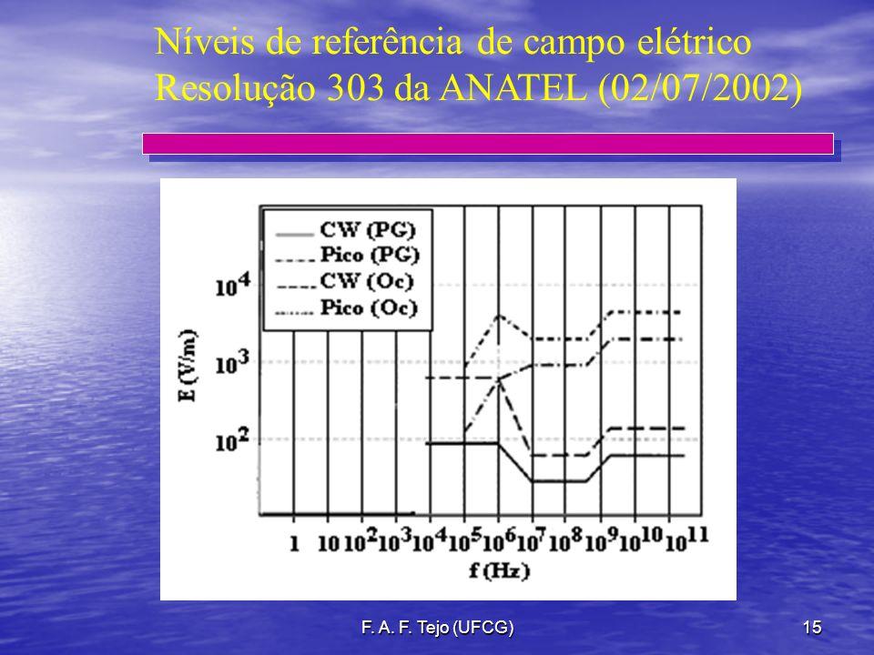 F. A. F. Tejo (UFCG)15 Níveis de referência de campo elétrico Resolução 303 da ANATEL (02/07/2002)