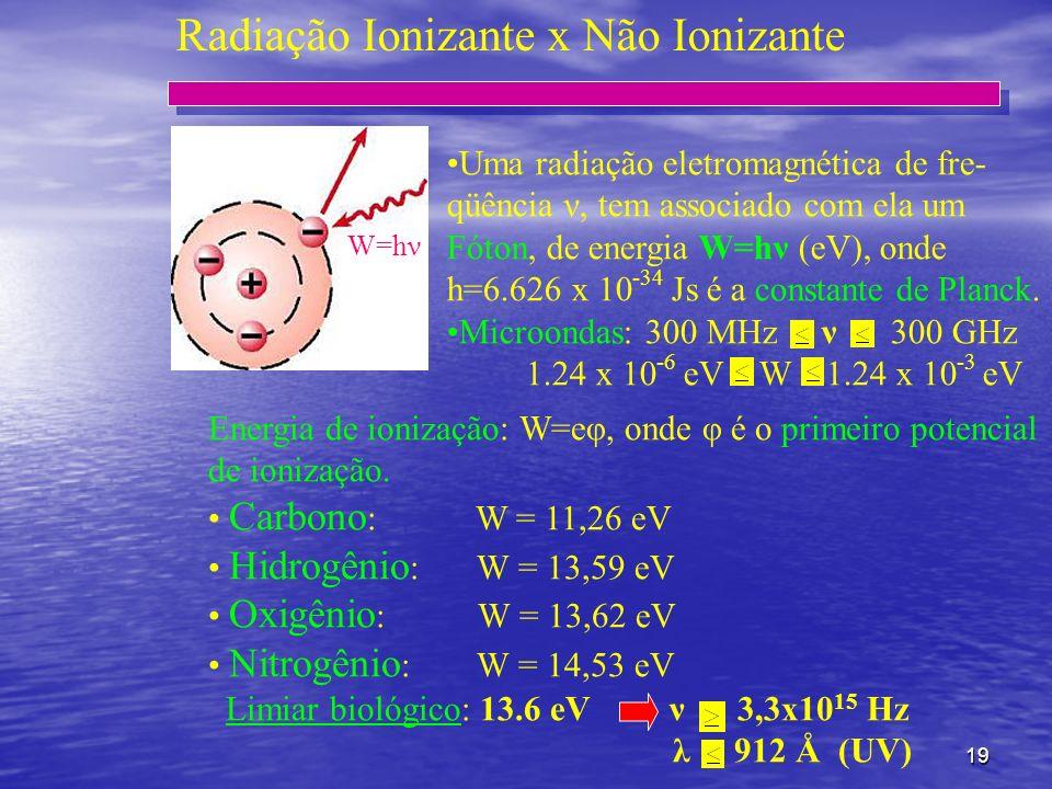 19 Radiação Ionizante x Não Ionizante W=hν Uma radiação eletromagnética de fre- qüência ν, tem associado com ela um Fóton, de energia W=hν (eV), onde