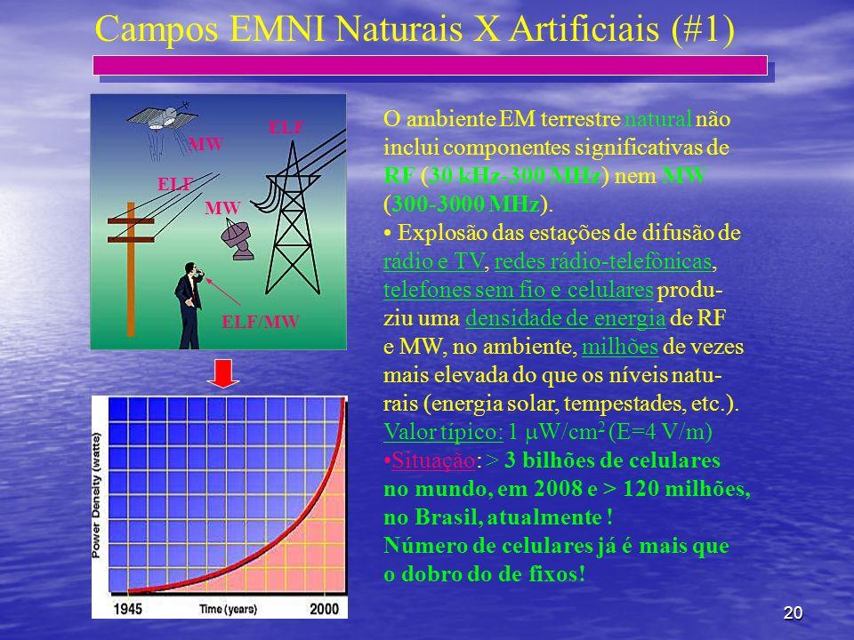 20 O ambiente EM terrestre natural não inclui componentes significativas de RF (30 kHz-300 MHz) nem MW (300-3000 MHz). Explosão das estações de difusã