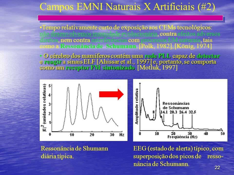 22 Campos EMNI Naturais X Artificiais (#2) Tempo relativamente curto de exposição aos CEMs tecnológicos: não desenvolvemos imunidade evolucionária, co