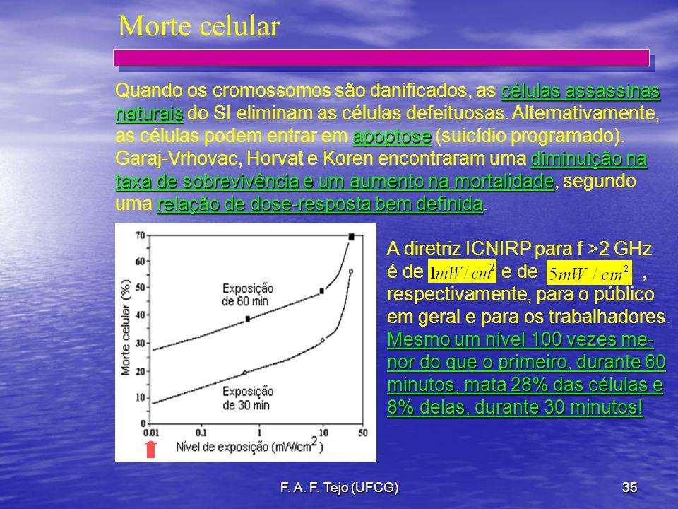 F. A. F. Tejo (UFCG)35 Morte celular células assassinas Quando os cromossomos são danificados, as células assassinas naturais naturais do SI eliminam