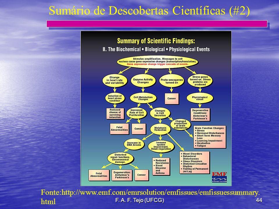 F. A. F. Tejo (UFCG)44 Fonte:http://www.emf.com/emrsolution/emfissues/emfissuessummary. html Sumário de Descobertas Científicas (#2)