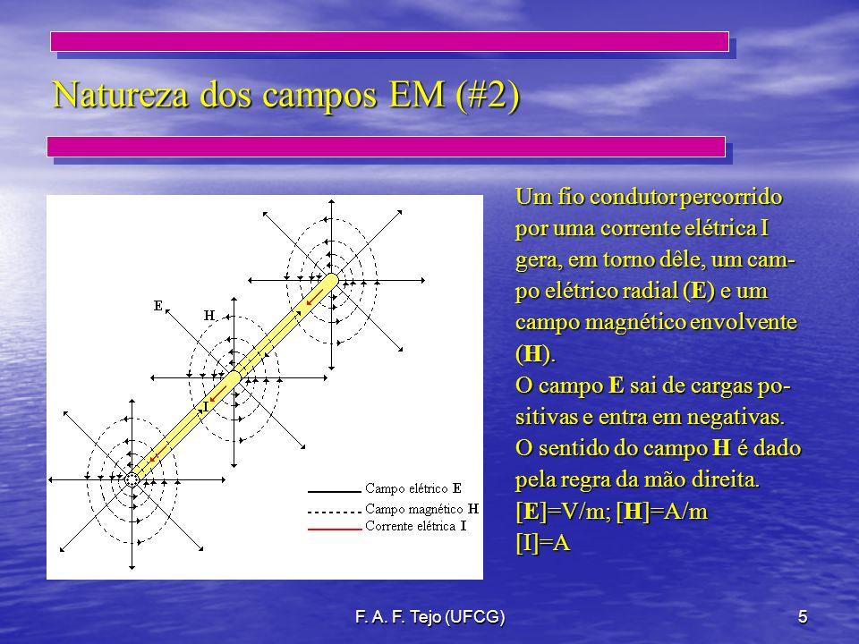 F. A. F. Tejo (UFCG)5 Natureza dos campos EM (#2) Um fio condutor percorrido por uma corrente elétrica I gera, em torno dêle, um cam- po elétrico radi