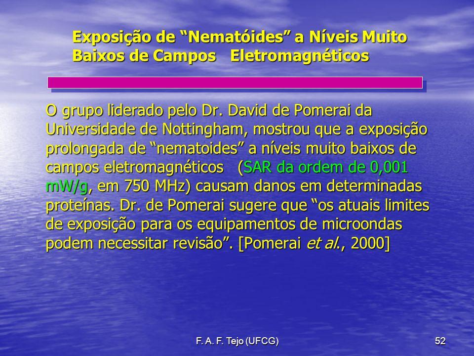 F. A. F. Tejo (UFCG)52 Exposição de Nematóides a Níveis Muito Baixos de Campos Eletromagnéticos O grupo liderado pelo Dr. David de Pomerai da Universi