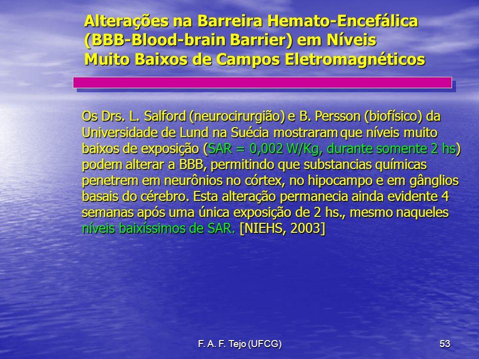 F. A. F. Tejo (UFCG)53 Alterações na Barreira Hemato-Encefálica (BBB-Blood-brain Barrier) em Níveis Muito Baixos de Campos Eletromagnéticos Os Drs. L.