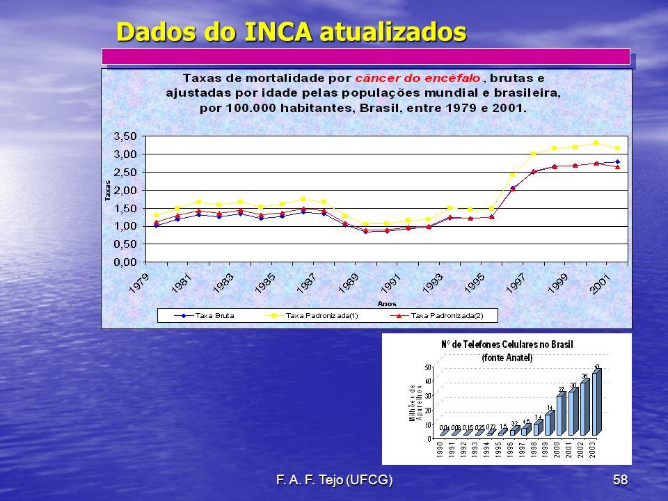 F. A. F. Tejo (UFCG)58 Dados do INCA atualizados