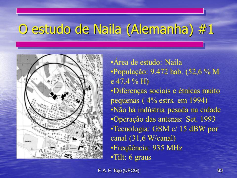 F. A. F. Tejo (UFCG)63 O estudo de Naila (Alemanha) #1 Área de estudo: Naila População: 9.472 hab. (52,6 % M e 47,4 % H) Diferenças sociais e étnicas