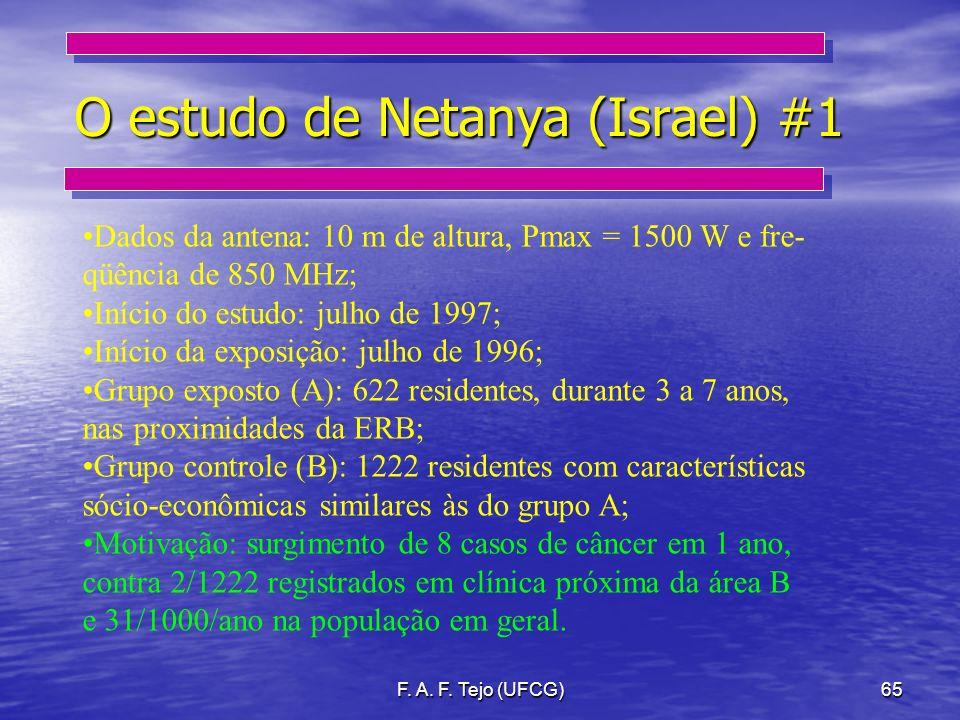 F. A. F. Tejo (UFCG)65 O estudo de Netanya (Israel) #1 Dados da antena: 10 m de altura, Pmax = 1500 W e fre- qüência de 850 MHz; Início do estudo: jul