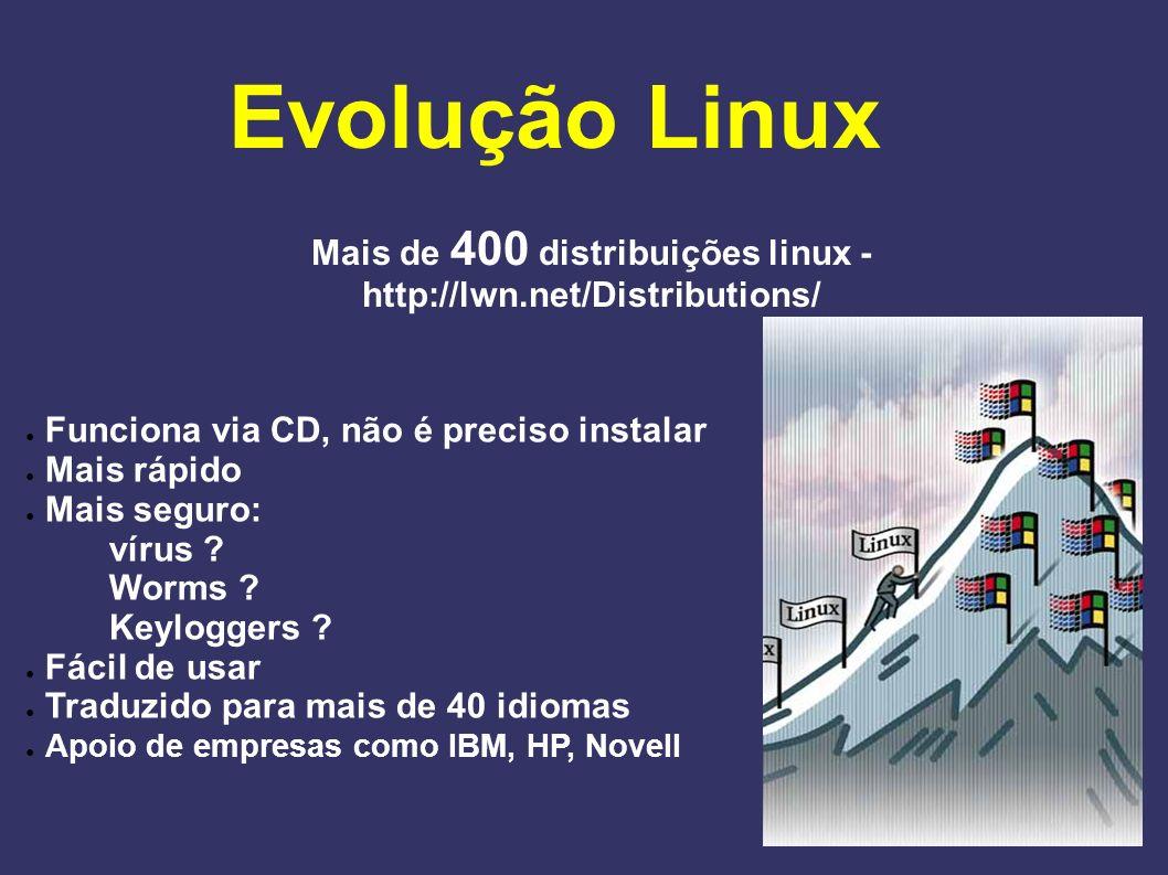 Evolução Linux Mais de 400 distribuições linux - http://lwn.net/Distributions/ Funciona via CD, não é preciso instalar Mais rápido Mais seguro: vírus