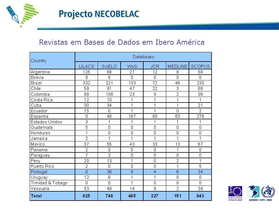 Revistas em Bases de Dados em Ibero América