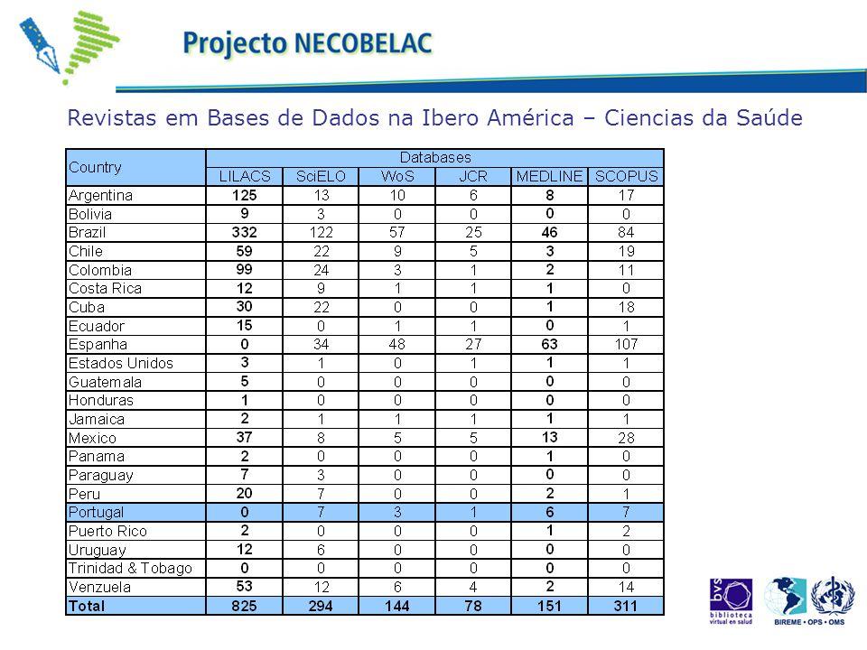 Revistas em Bases de Dados na Ibero América – Ciencias da Saúde