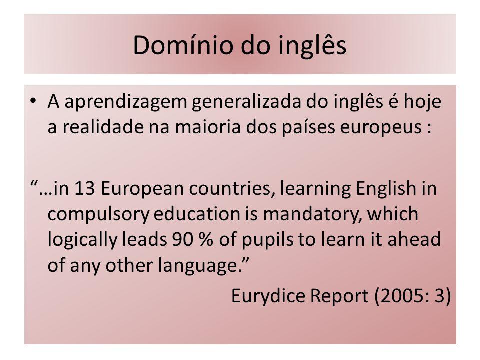 Domínio do inglês A aprendizagem generalizada do inglês é hoje a realidade na maioria dos países europeus : …in 13 European countries, learning Englis