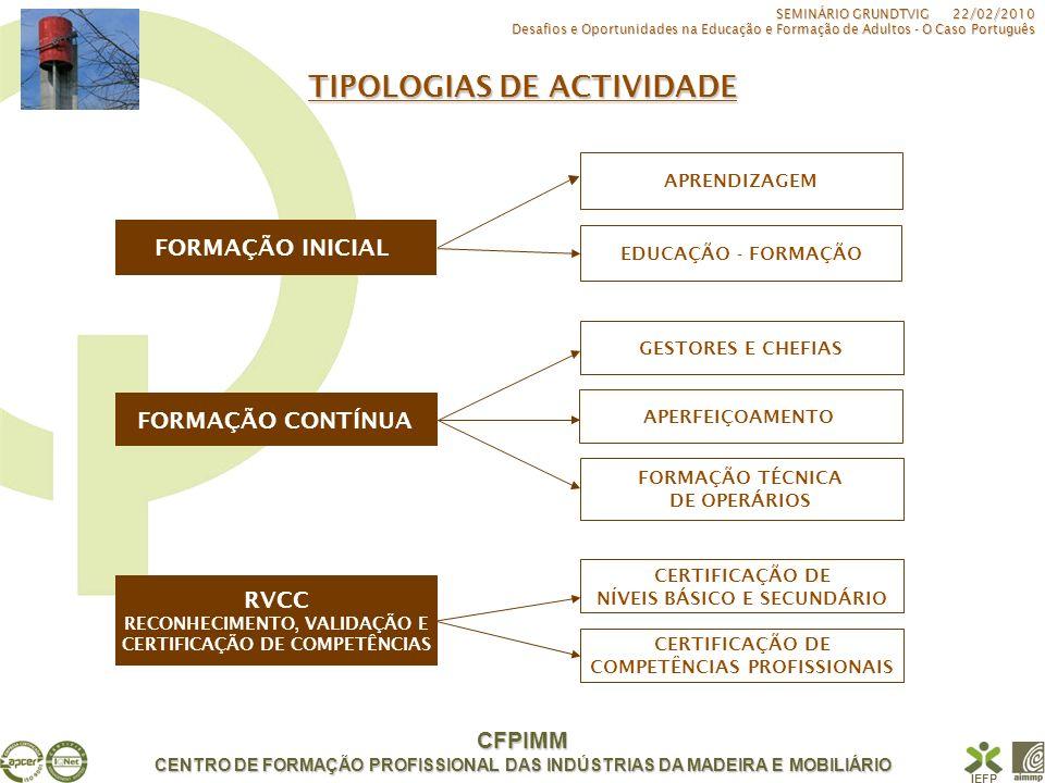CFPIMM CENTRO DE FORMAÇÃO PROFISSIONAL DAS INDÚSTRIAS DA MADEIRA E MOBILIÁRIO IEFP FORMAÇÃO CONTÍNUA FORMAÇÃO TÉCNICA DE OPERÁRIOS GESTORES E CHEFIAS