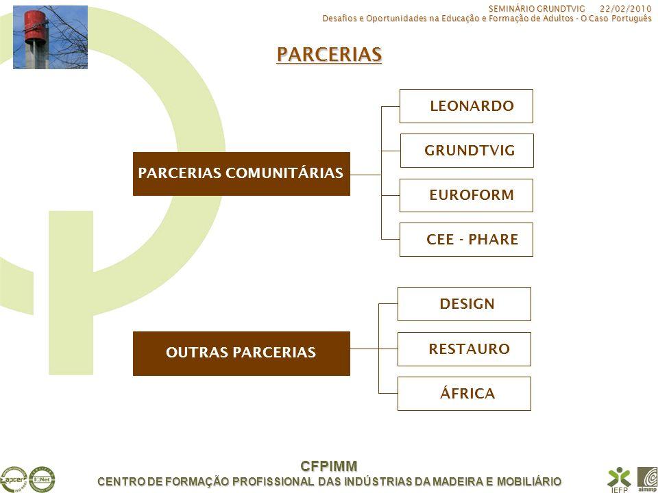CFPIMM CENTRO DE FORMAÇÃO PROFISSIONAL DAS INDÚSTRIAS DA MADEIRA E MOBILIÁRIO IEFP DESIGN RESTAURO ÁFRICA OUTRAS PARCERIAS PARCERIAS PARCERIAS COMUNIT