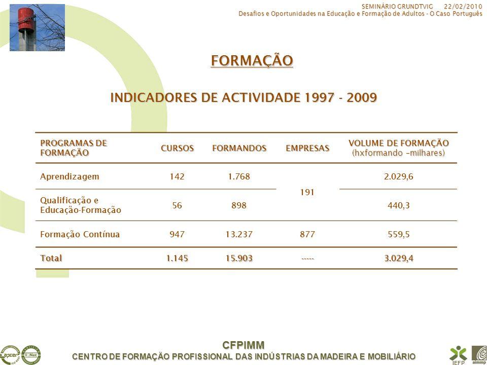 CFPIMM CENTRO DE FORMAÇÃO PROFISSIONAL DAS INDÚSTRIAS DA MADEIRA E MOBILIÁRIO IEFP SEMINÁRIO GRUNDTVIG 22/02/2010 Desafios e Oportunidades na Educação